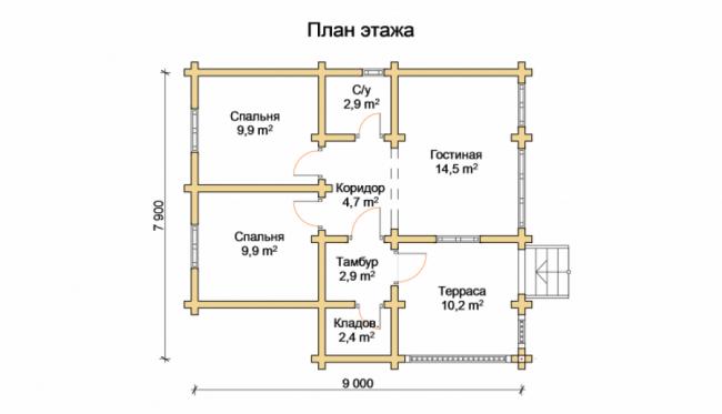 Проект ОБД-84