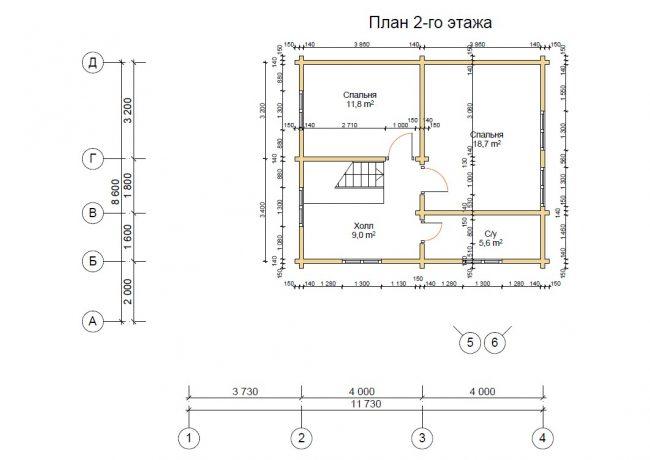 Проект БД-161