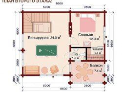 Проект ОБД-86