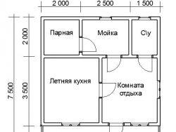 КБН-96