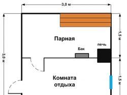 ОББН-1