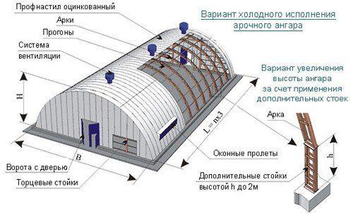 Каркасный арочный ангар СПБ