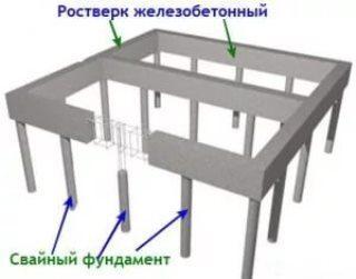 Проектирование свайных фундаментов в Санкт-Петербурге